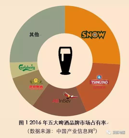 周末跟朋友聚会喝啤酒,还能喝出污染来?!
